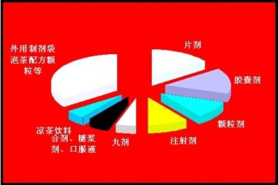 产业结构转型图标