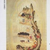 清宫绘制内景图
